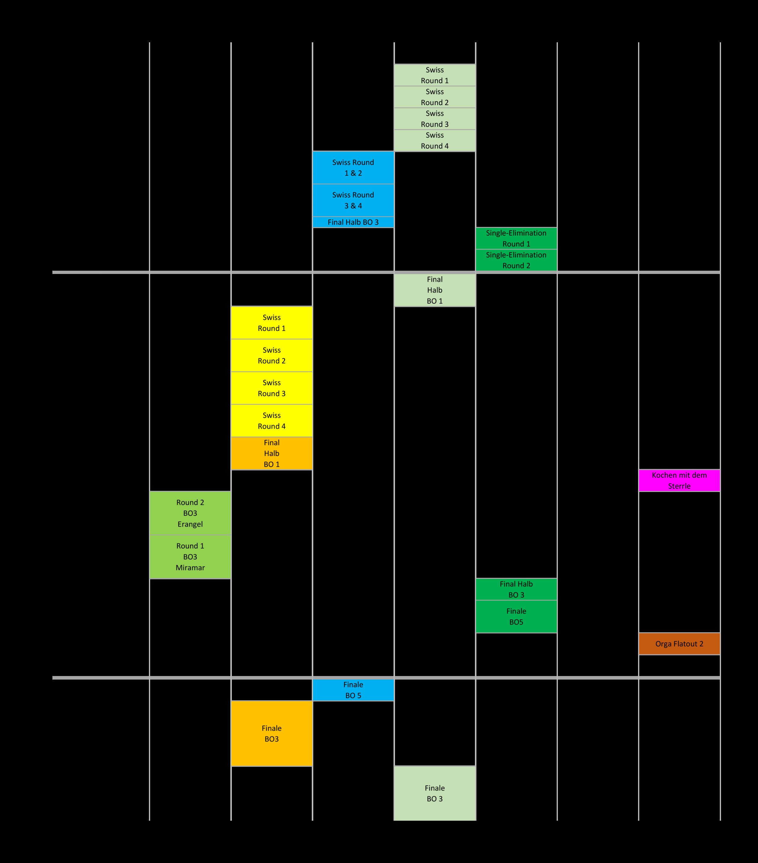 Next-Level-Netsession-3-Timetable